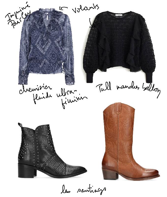 Idées de hauts et chaussures à porter avec les jeans