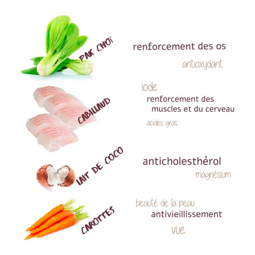 bienfaits-pak-choi-cabillaud-carottes-lait-de-coco